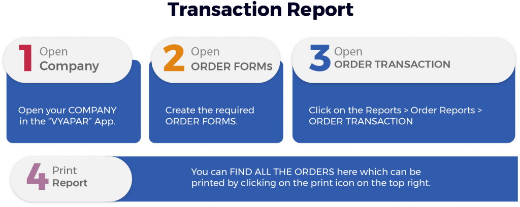 Vyapar Update, Vyapar 8.5, Free Quantity,Invoice printing customization of item table ,E-Waybill Number, Print Sale Transaction as a Delivery Challan, Transaction Report, Order Item Report