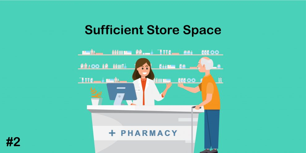 Pharmacy Business, Sufficient Store Space, how to open a medical store