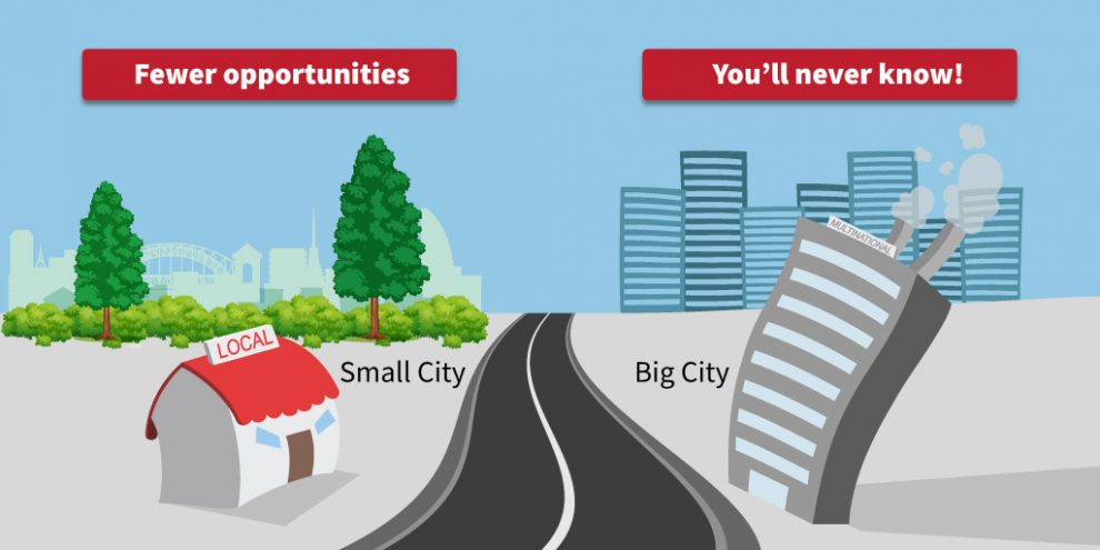 Small City - Fewer opportunities   Big City - You'll never know!