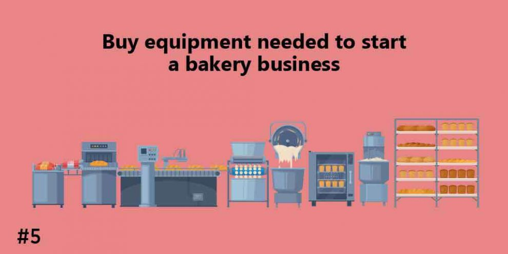 Buy Equipment Needed To Start A Bakery Business