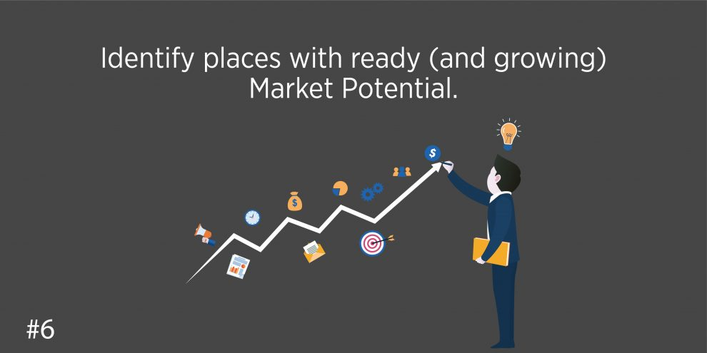 Identify places with ready (and growing) Market Potential.