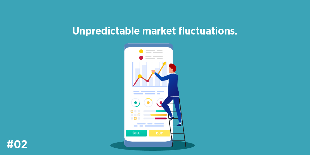 Unpredictable market fluctuations.