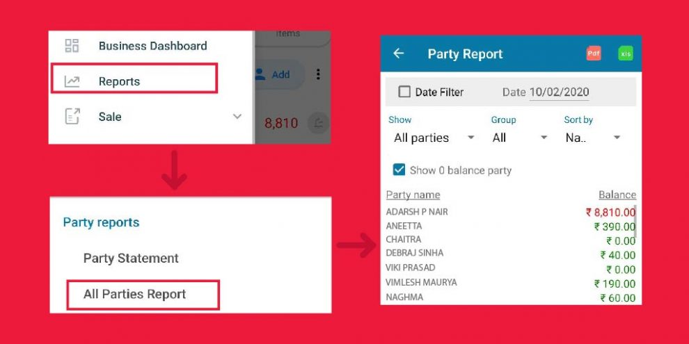 All party report